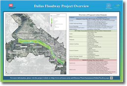 Dallas Floodway Project Overview