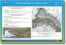Interior Drainage Plan Improvements