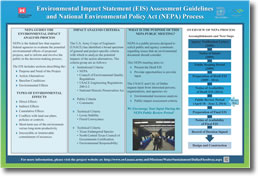 Environmental Impact Statement (EIS) Assessment Guidelines and National Environmental Policy Act (NEPA) Process