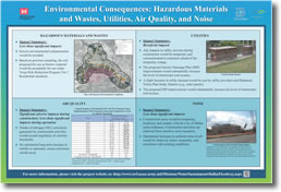 Environmental Consequences: Hazardous Materials and Wastes, Utilities, Air Quality, and Noise